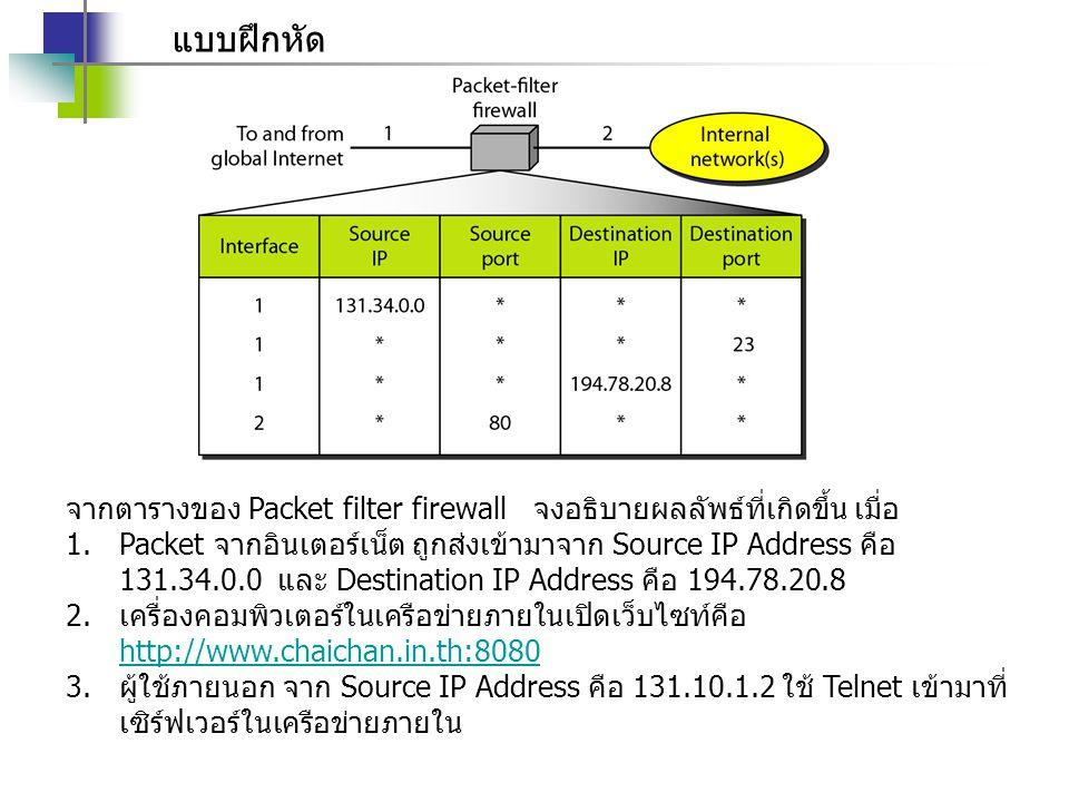 แบบฝึกหัด จากตารางของ Packet filter firewall จงอธิบายผลลัพธ์ที่เกิดขึ้น เมื่อ 1.Packet จากอินเตอร์เน็ต ถูกส่งเข้ามาจาก Source IP Address คือ 131.34.0.