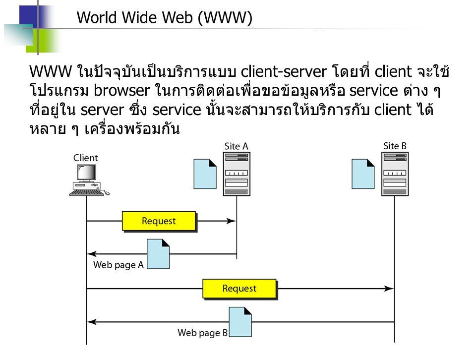 World Wide Web (WWW) WWW ในปัจจุบันเป็นบริการแบบ client-server โดยที่ client จะใช้ โปรแกรม browser ในการติดต่อเพื่อขอข้อมูลหรือ service ต่าง ๆ ที่อยู่