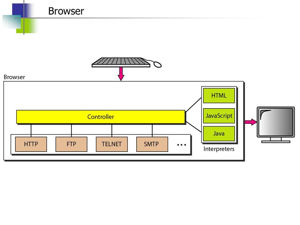 URL URL คือที่อยู่ของ website ต่าง ๆ โดยประกอบไปด้วย 4 ส่วนหลัก ๆ ดังนี้ โดยทั่วไปในการเข้าใช้งาน website ต่าง ๆ เรามักจะป้อนแค่ชื่อของ website เหล่านั้นเช่น www.kmutnb.ac.th ซึ่งในส่วนของ protocol และ port จะถูกกำหนดโดยอัตโนมัติ คือ http และ port 80www.kmutnb.ac.th