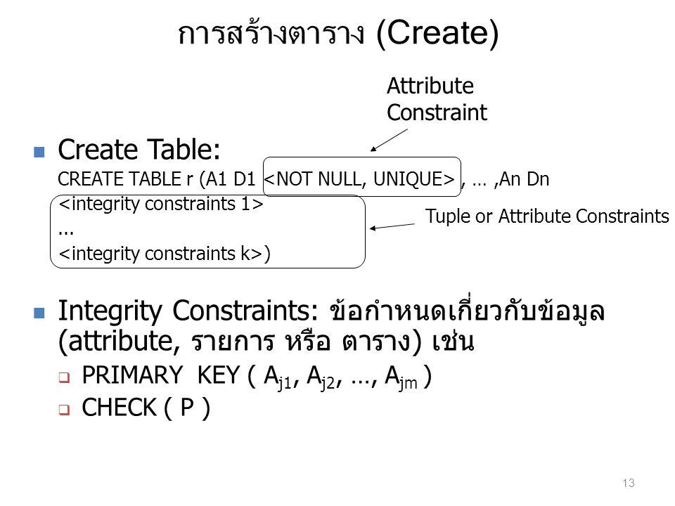 การสร้างตาราง (Create) Create Table: CREATE TABLE r (A1 D1, …,An Dn... ) Integrity Constraints: ข้อกำหนดเกี่ยวกับข้อมูล (attribute, รายการ หรือ ตาราง)