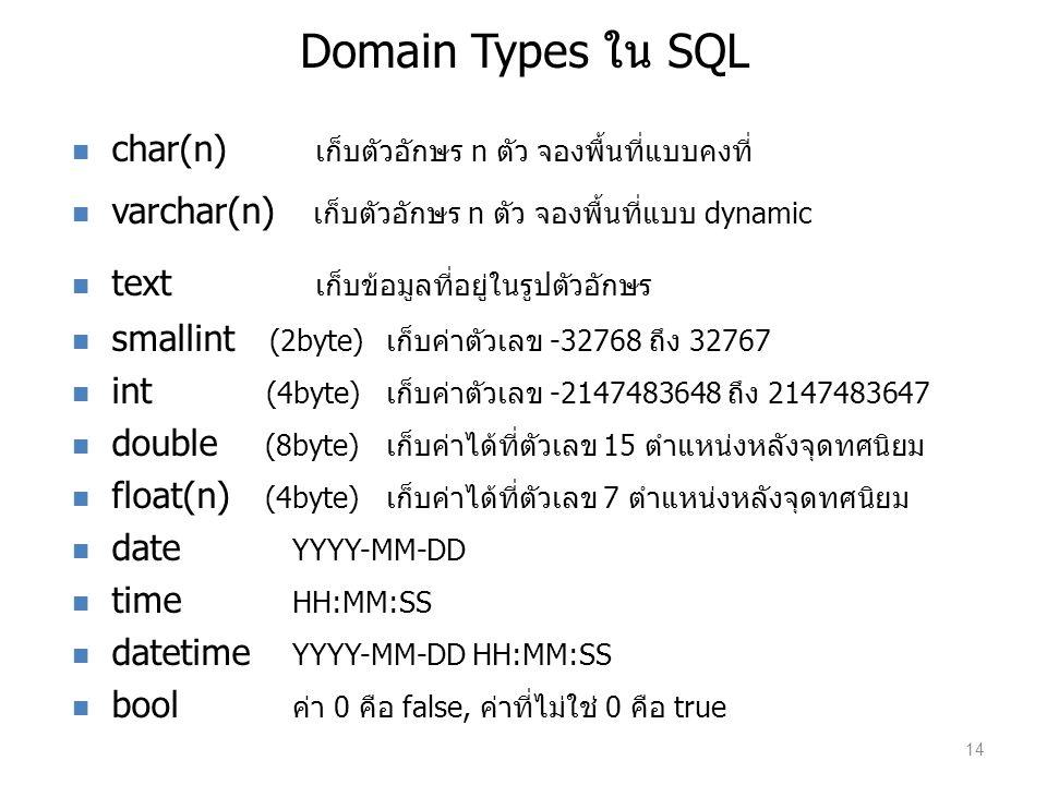 Domain Types ใน SQL char(n) เก็บตัวอักษร n ตัว จองพื้นที่แบบคงที่ varchar(n) เก็บตัวอักษร n ตัว จองพื้นที่แบบ dynamic text เก็บข้อมูลที่อยู่ในรูปตัวอั