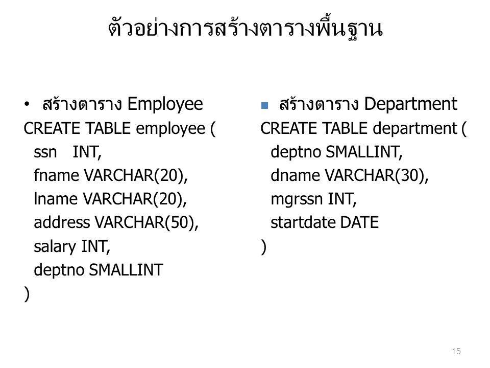 ตัวอย่างการสร้างตารางพื้นฐาน สร้างตาราง Employee CREATE TABLE employee ( ssn INT, fname VARCHAR(20), lname VARCHAR(20), address VARCHAR(50), salary IN