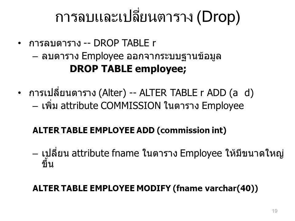 การลบและเปลี่ยนตาราง (Drop) การลบตาราง -- DROP TABLE r – ลบตาราง Employee ออกจากระบบฐานข้อมูล DROP TABLE employee; การเปลี่ยนตาราง (Alter) -- ALTER TA