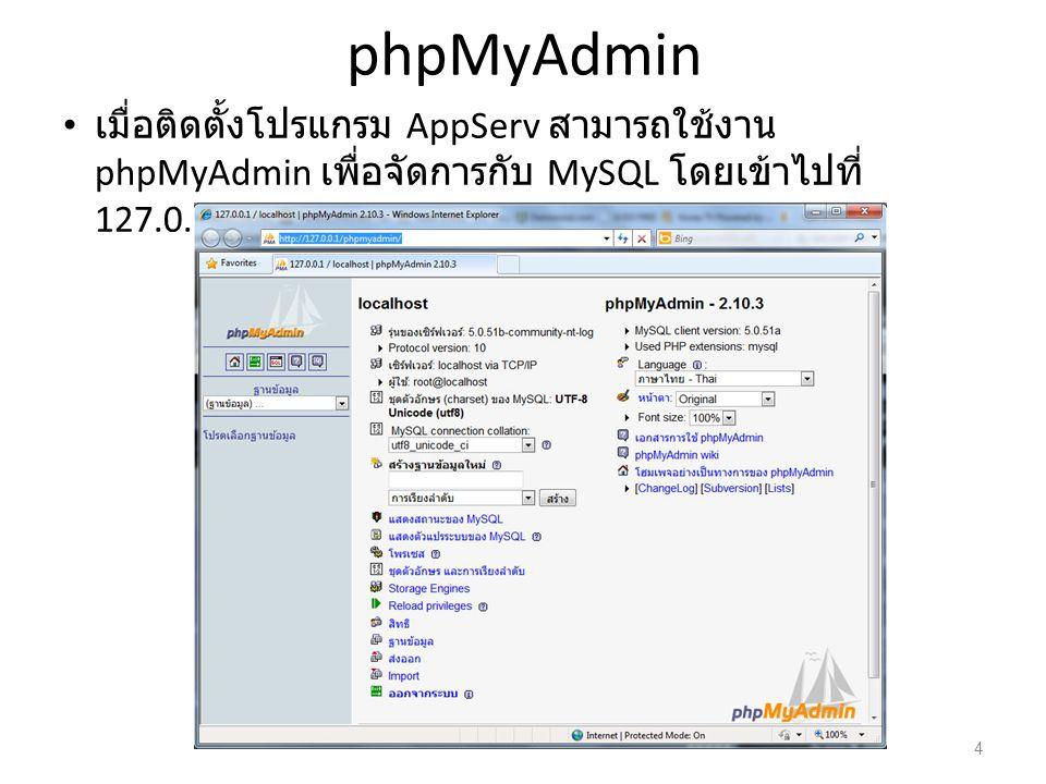 phpMyAdmin 4 เมื่อติดตั้งโปรแกรม AppServ สามารถใช้งาน phpMyAdmin เพื่อจัดการกับ MySQL โดยเข้าไปที่ 127.0.0.1/phpmyadmin