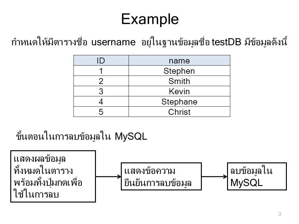 3 IDname 1Stephen 2Smith 3Kevin 4Stephane 5Christ Example กำหนดให้มีตารางชื่อ username อยู่ในฐานข้อมูลชื่อ testDB มีข้อมูลดังนี้ แสดงผลข้อมูล ทั้งหมดใ