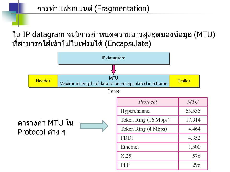 การทำแฟรกเมนต์ (Fragmentation) ใน IP datagram จะมีการกำหนดความยาวสูงสุดของข้อมูล (MTU) ที่สามารถใส่เข้าไปในเฟรมได้ (Encapsulate) ตารางค่า MTU ใน Proto
