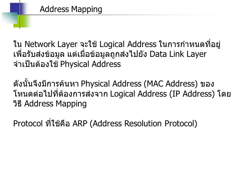 Address Mapping ใน Network Layer จะใช้ Logical Address ในการกำหนดที่อยู่ เพื่อรับส่งข้อมูล แต่เมื่อข้อมูลถูกส่งไปยัง Data Link Layer จำเป็นต้องใช้ Phy