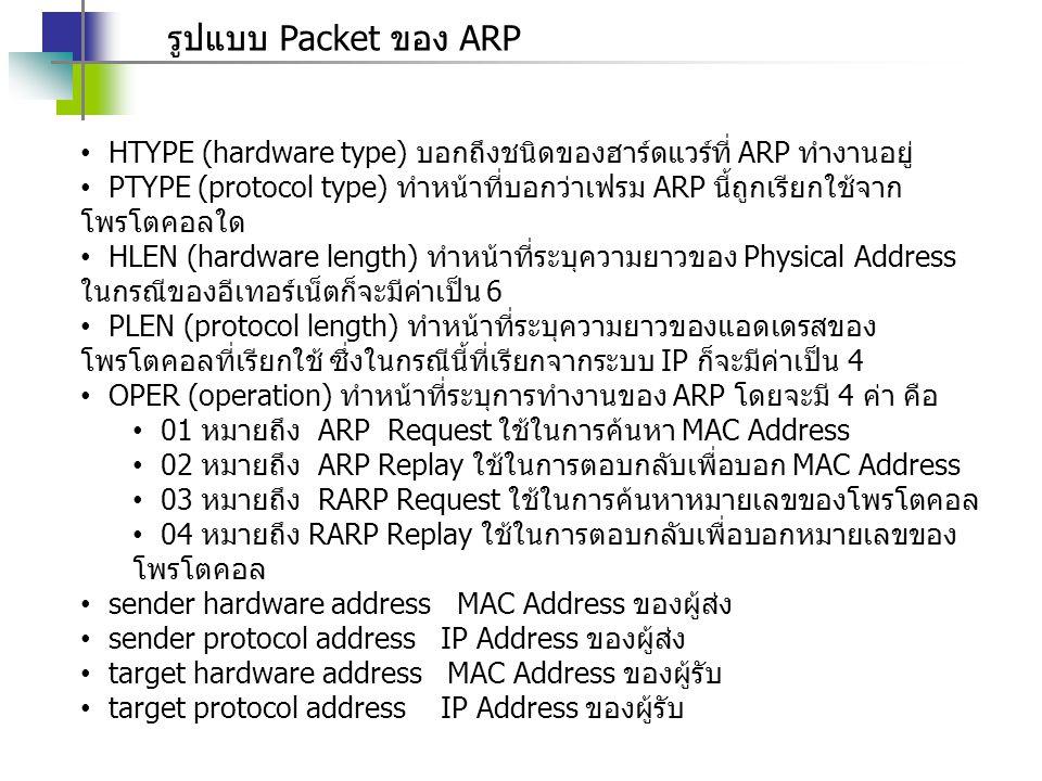 HTYPE (hardware type) บอกถึงชนิดของฮาร์ดแวร์ที่ ARP ทำงานอยู่ PTYPE (protocol type) ทำหน้าที่บอกว่าเฟรม ARP นี้ถูกเรียกใช้จาก โพรโตคอลใด HLEN (hardwar