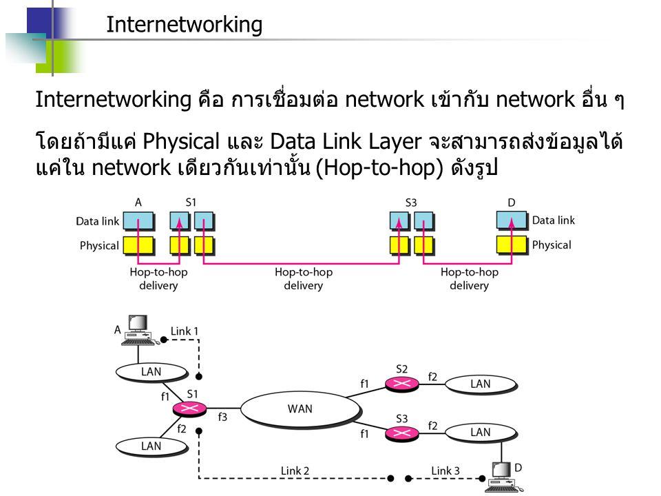 Internetworking Internetworking คือ การเชื่อมต่อ network เข้ากับ network อื่น ๆ โดยถ้ามีแค่ Physical และ Data Link Layer จะสามารถส่งข้อมูลได้ แค่ใน ne