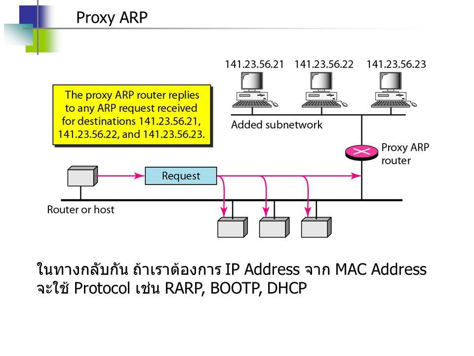 Proxy ARP ในทางกลับกัน ถ้าเราต้องการ IP Address จาก MAC Address จะใช้ Protocol เช่น RARP, BOOTP, DHCP