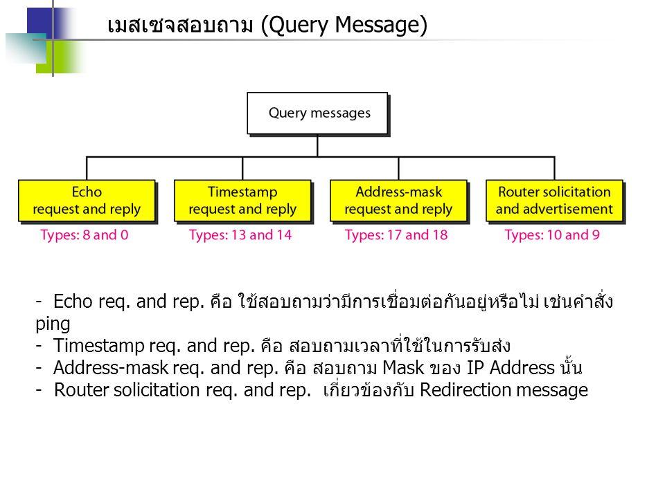 เมสเซจสอบถาม (Query Message) - Echo req. and rep. คือ ใช้สอบถามว่ามีการเชื่อมต่อกันอยู่หรือไม่ เช่นคำสั่ง ping - Timestamp req. and rep. คือ สอบถามเวล
