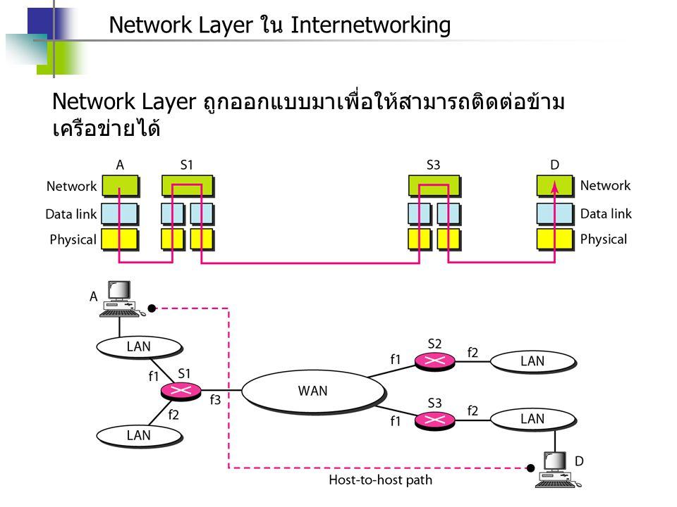 รูปแบบการทำงานของ Network Layer ในผู้ส่งและผู้รับ ในฝั่งผู้ส่งจะมีการสร้าง Packet ที่ได้รับข้อมูลมาจาก protocol อื่น โดยที่ Header จะประกอบไปด้วย Logical Address ของต้นทางและปลายทาง รวมถึง ข้อมูลเส้นทาง (Routing Information) ที่ได้จาก Routing Table ส่วนผู้รับจะทำการตรวจสอบ Logical Address ของปลายทาง