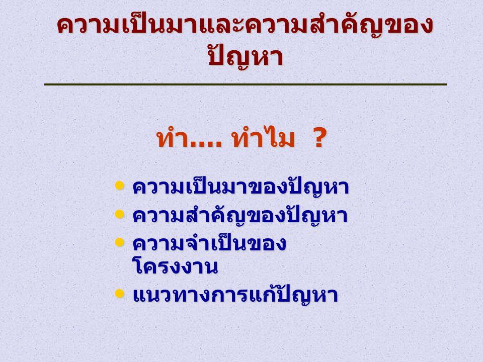 ทำ.... ทำไม ? ความเป็นมาของปัญหา ความเป็นมาของปัญหา ความสำคัญของปัญหา ความสำคัญของปัญหา ความจำเป็นของ โครงงาน ความจำเป็นของ โครงงาน แนวทางการแก้ปัญหา