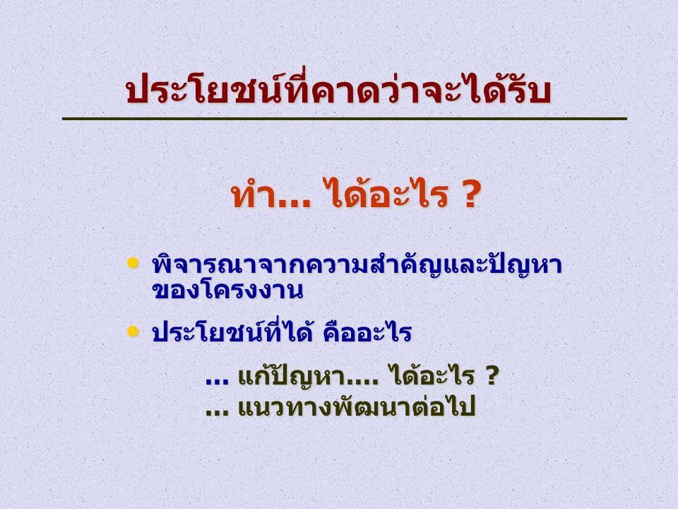 เอกสารอ้างอิง ภาษาไทย ณัฐวัฒน์ อินทวงศ์ และนาวิน จันภิลม, ชุดทดลองระบบสื่อสารแบบ แอนะลอก, ปริญญานิพนธ์ บัณฑิตคณะครุศาสตร์อุตสาหกรรม สถาบันเทคโนโลยีพระ จอมเกล้าพระนครเหนือ, 2545.