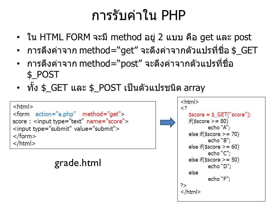 การรับค่าใน PHP ใน HTML FORM จะมี method อยู่ 2 แบบ คือ get และ post การดึงค่าจาก method= get จะดึงค่าจากตัวแปรที่ชื่อ $_GET การดึงค่าจาก method= post จะดึงค่าจากตัวแปรที่ชื่อ $_POST ทั้ง $_GET และ $_POST เป็นตัวแปรชนิด array score : <.