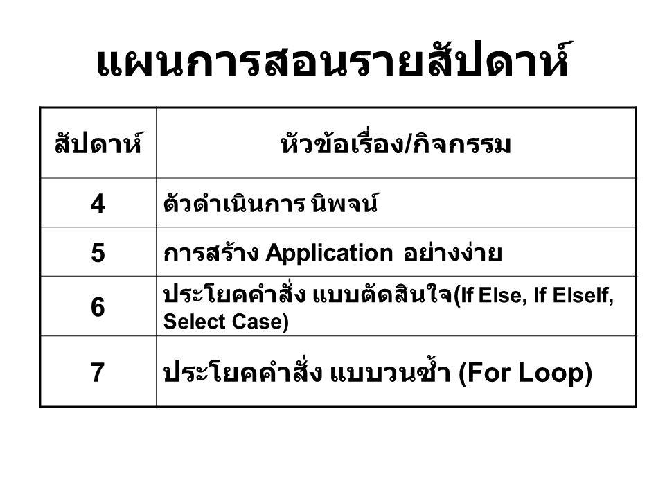 แผนการสอนรายสัปดาห์ สัปดาห์หัวข้อเรื่อง / กิจกรรม 8 ประโยคคำสั่ง แบบวนซ้ำ (Loop While, Until) 9 สอบกลางภาค 10 ฟังก์ชันเกี่ยวกับตัวเลข, ข้อความ 11 ตัวแปรอาร์เรย์ 1 มิติ