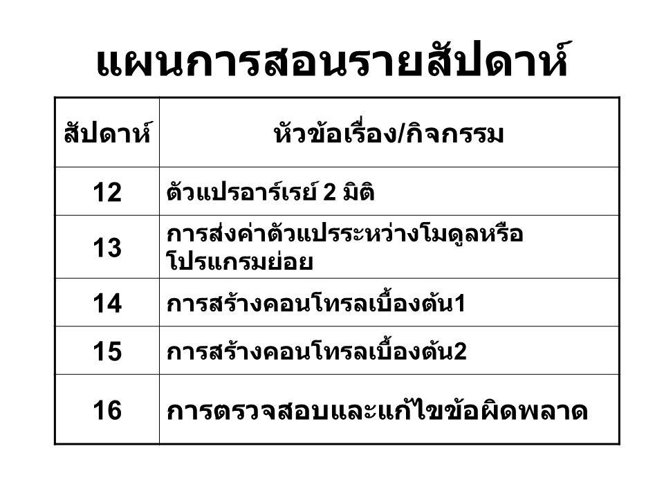 แผนการสอนรายสัปดาห์ สัปดาห์หัวข้อเรื่อง / กิจกรรม 12 ตัวแปรอาร์เรย์ 2 มิติ 13 การส่งค่าตัวแปรระหว่างโมดูลหรือ โปรแกรมย่อย 14 การสร้างคอนโทรลเบื้องต้น
