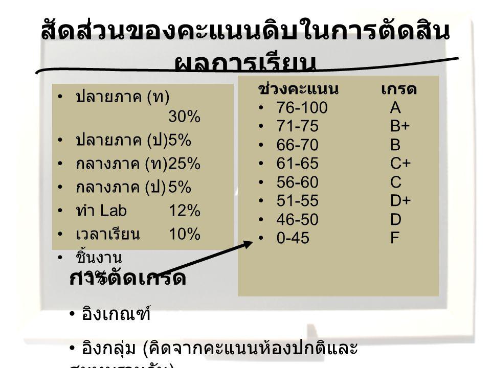 สัดส่วนของคะแนนดิบในการตัดสิน ผลการเรียน ปลายภาค ( ท ) 30% ปลายภาค ( ป )5% กลางภาค ( ท )25% กลางภาค ( ป )5% ทำ Lab12% เวลาเรียน 10% ชิ้นงาน 13% ช่วงคะ