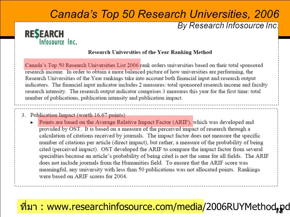 13 ที่มา : www.researchinfosource.com/media/2006RUYMethod.pdf Canada's Top 50 Research Universities, 2006 By Research Infosource Inc.