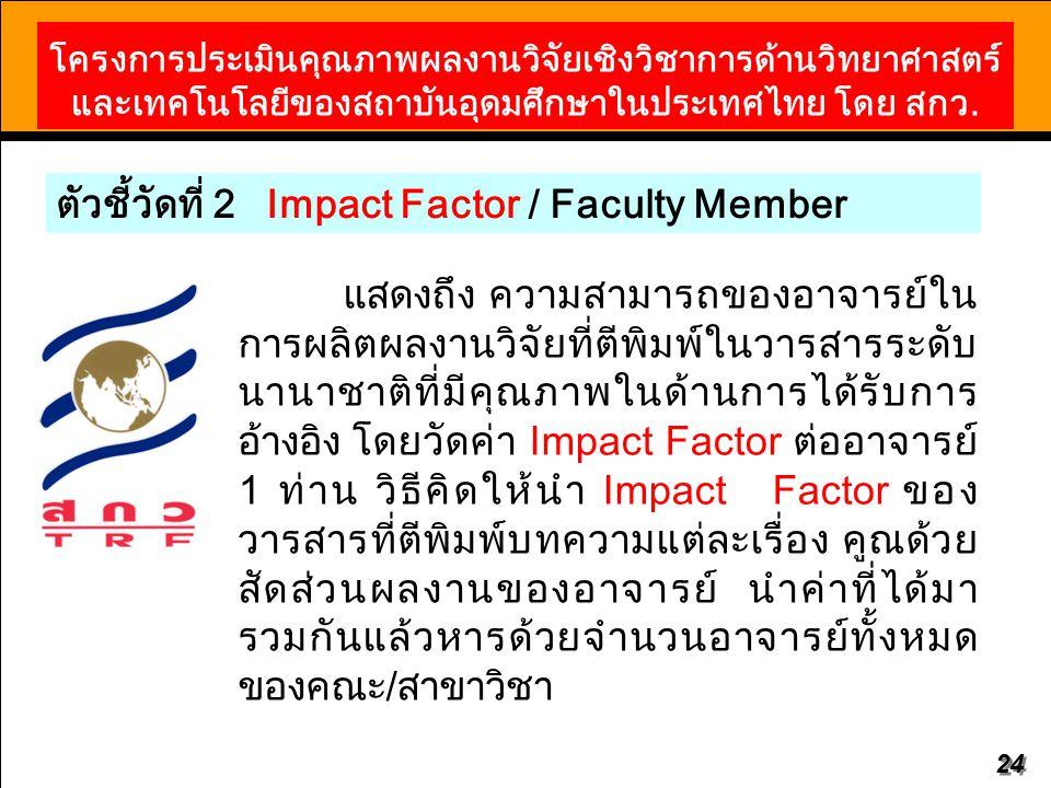 24 โครงการประเมินคุณภาพผลงานวิจัยเชิงวิชาการด้านวิทยาศาสตร์ และเทคโนโลยีของสถาบันอุดมศึกษาในประเทศไทย โดย สกว. ตัวชี้วัดที่ 2Impact Factor / Faculty M