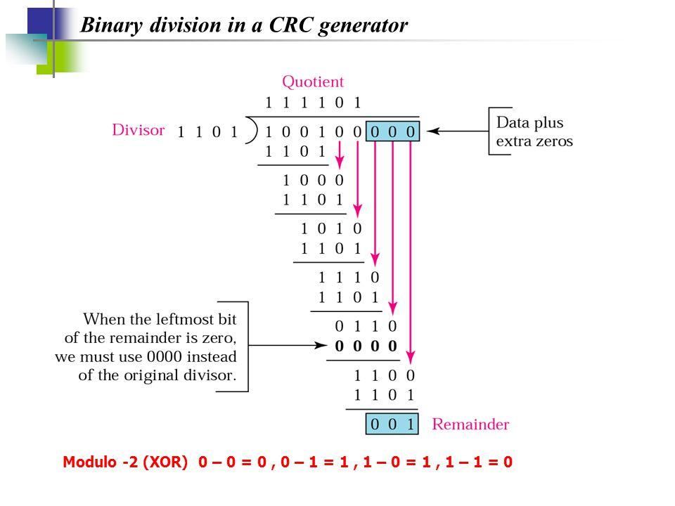 Binary division in a CRC generator Modulo -2 (XOR) 0 – 0 = 0, 0 – 1 = 1, 1 – 0 = 1, 1 – 1 = 0