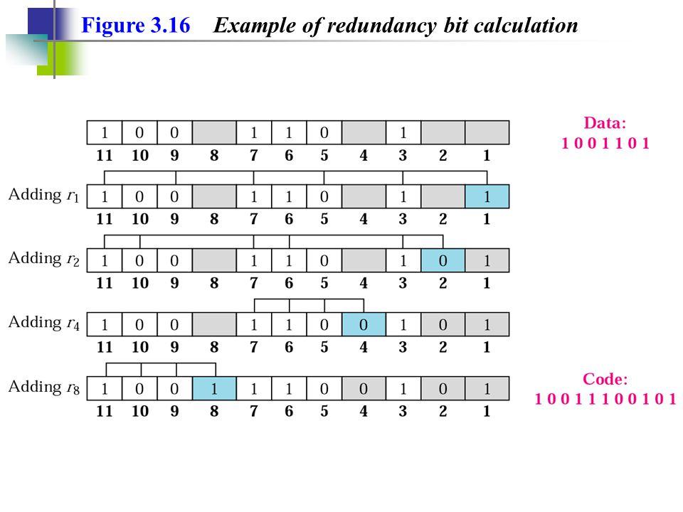 Figure 3.16 Example of redundancy bit calculation