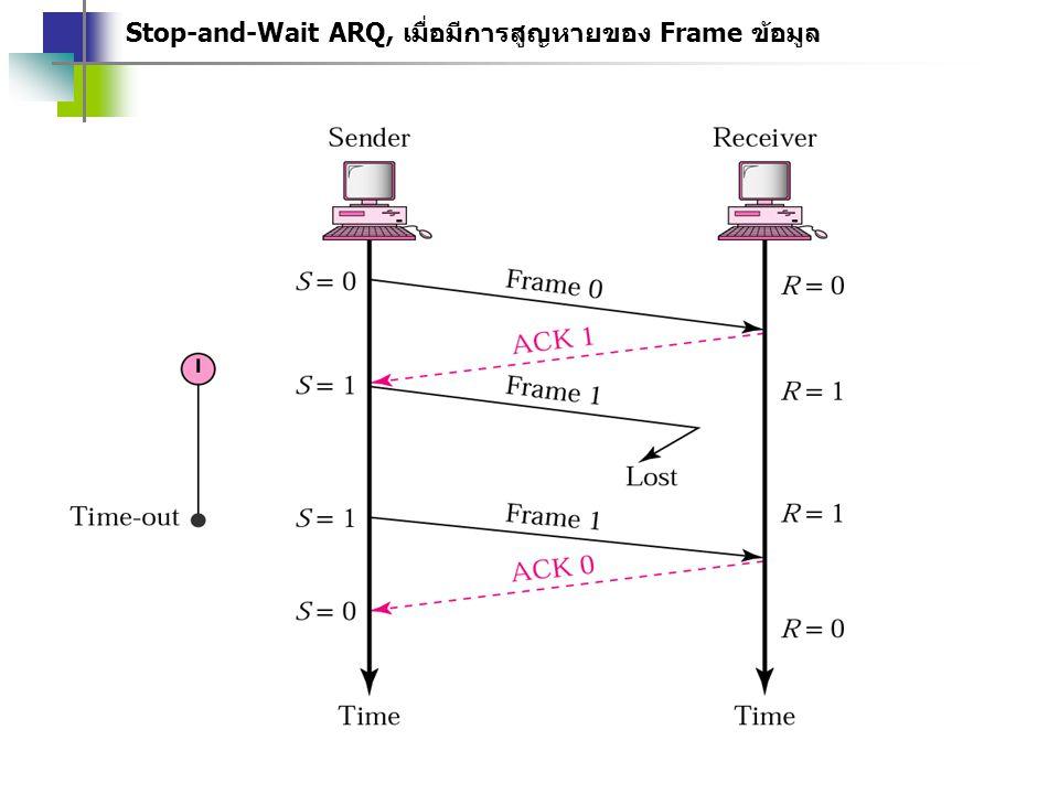 Stop-and-Wait ARQ, เมื่อมีการสูญหายของ Frame ข้อมูล