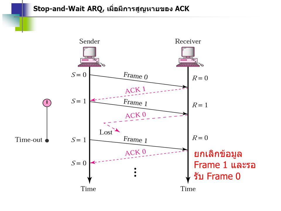 Stop-and-Wait ARQ, เมื่อมีการสูญหายของ ACK ยกเลิกข้อมูล Frame 1 และรอ รับ Frame 0