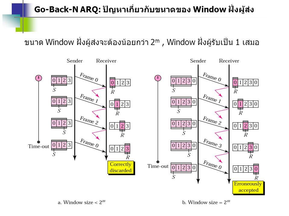 Go-Back-N ARQ: ปัญหาเกี่ยวกับขนาดของ Window ฝั่งผู้ส่ง ขนาด Window ฝั่งผู้ส่งจะต้องน้อยกว่า 2 m, Window ฝั่งผู้รับเป็น 1 เสมอ