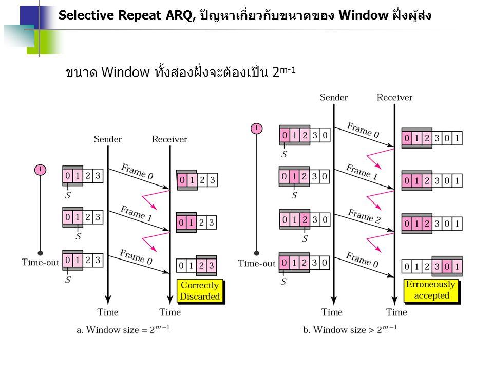 Selective Repeat ARQ, ปัญหาเกี่ยวกับขนาดของ Window ฝั่งผู้ส่ง ขนาด Window ทั้งสองฝั่งจะต้องเป็น 2 m-1
