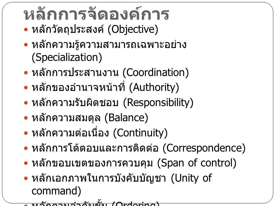 หลักการจัดองค์การ หลักวัตถุประสงค์ (Objective) หลักความรู้ความสามารถเฉพาะอย่าง (Specialization) หลักการประสานงาน (Coordination) หลักของอำนาจหน้าที่ (A