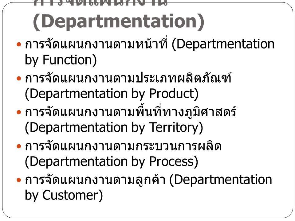 การจัดแผนกงาน (Departmentation) การจัดแผนกงานตามหน้าที่ (Departmentation by Function) การจัดแผนกงานตามประเภทผลิตภัณฑ์ (Departmentation by Product) การ