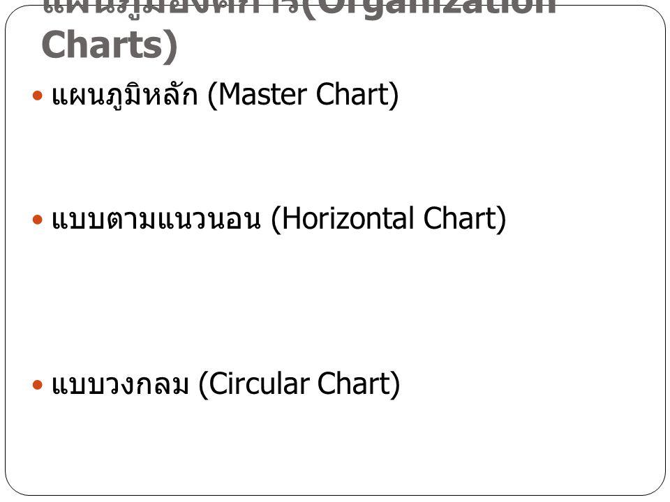 แผนภูมิองค์การ (Organization Charts) แผนภูมิหลัก (Master Chart) แบบตามแนวนอน (Horizontal Chart) แบบวงกลม (Circular Chart)