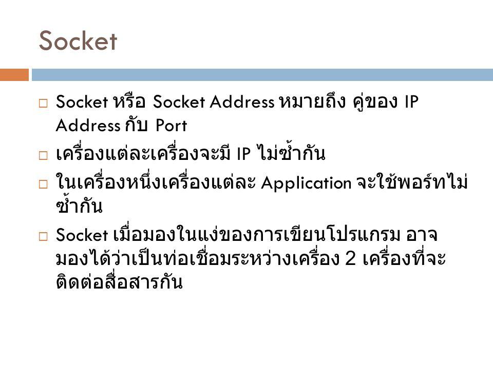 Socket  Socket หรือ Socket Address หมายถึง คู่ของ IP Address กับ Port  เครื่องแต่ละเครื่องจะมี IP ไม่ซ้ำกัน  ในเครื่องหนึ่งเครื่องแต่ละ Application