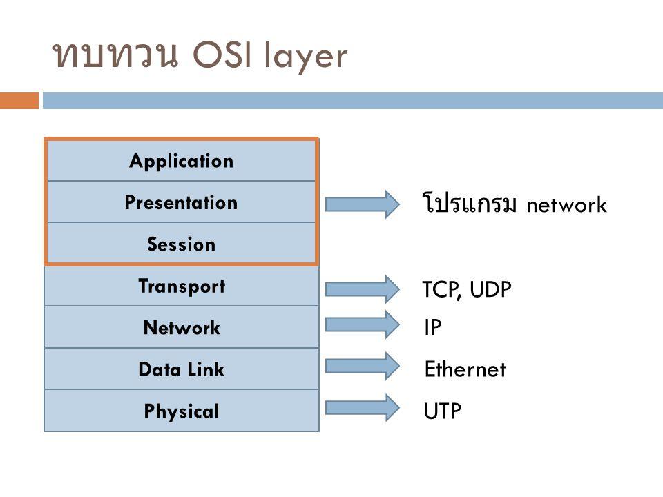 Ethernet Header PreambleDst MACSrc MACType  Preamble (8 bytes)  Dst MAC : MAC address ของเครื่องปลายทาง (6 bytes)  Src MAC : MAC address ของเครื่องต้นทาง (6 bytes)  Type (2 bytes) : ใช้บอก protocol ของชั้น network  0x0800 Internet Protocol, Version 4 (IPv4)IPv4  0x0806 Address Resolution Protocol (ARP)ARP  0x8035 Reverse Address Resolution Protocol (RARP)RARP  0x8137 Novell IPX (alt)IPX  0x86DD Internet Protocol, Version 6 (IPv6)IPv6