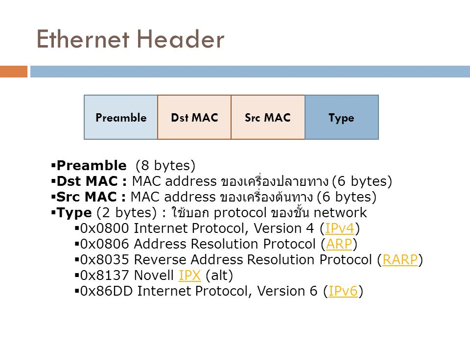 Ethernet Header PreambleDst MACSrc MACType  Preamble (8 bytes)  Dst MAC : MAC address ของเครื่องปลายทาง (6 bytes)  Src MAC : MAC address ของเครื่อง
