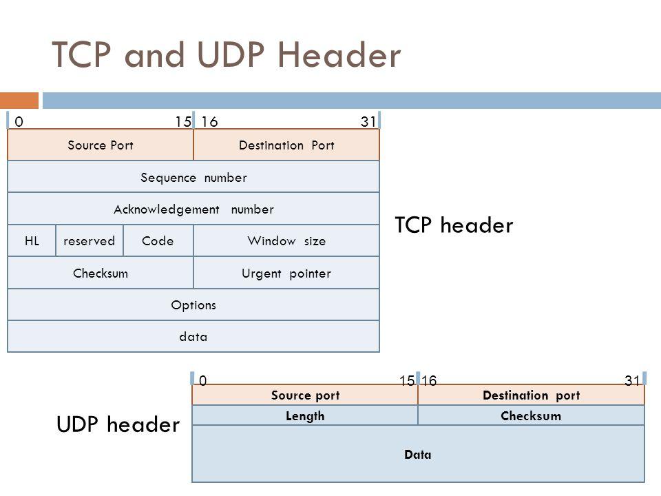 ตัวอย่างการส่งข้อมูลในระบบ เครือข่าย DTIE DTIE DTIE DTIEDTIE
