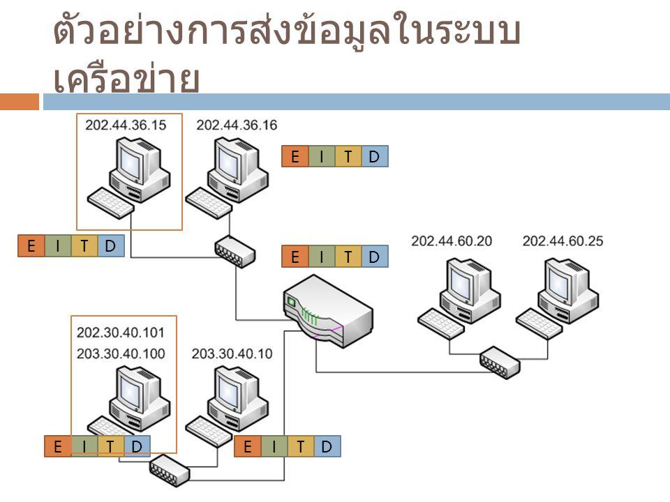 การใช้งานของพอร์ท Data TCP ดูที่หมายเลข พอร์ทของชั้น Transport เพื่อ เลือกส่ง Application