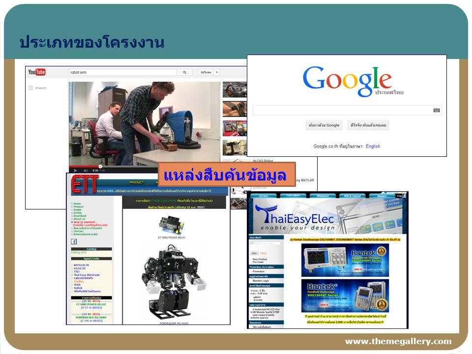 www.themegallery.com ประเภทของโครงงาน แหล่งสืบค้นข้อมูล