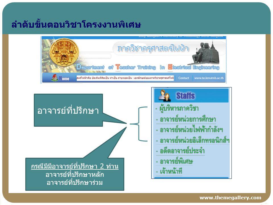 www.themegallery.com อาจารย์ที่ปรึกษา กรณีมีมีอาจารย์ที่ปรึกษา 2 ท่าน อาจารย์ที่ปรึกษาหลัก อาจารย์ที่ปรึกษาร่วม ลำดับขั้นตอนวิชาโครงงานพิเศษ