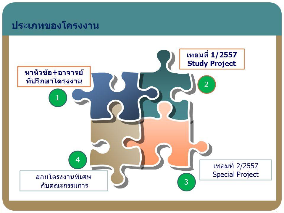 เทอมที่ 2/2557 Special Project หาหัวข้อ+อาจารย์ ที่ปรึกษาโครงงาน เทอมที่ 1/2557 Study Project สอบโครงงานพิเศษ กับคณะกรรมการ www.themegallery.com 1 2 3