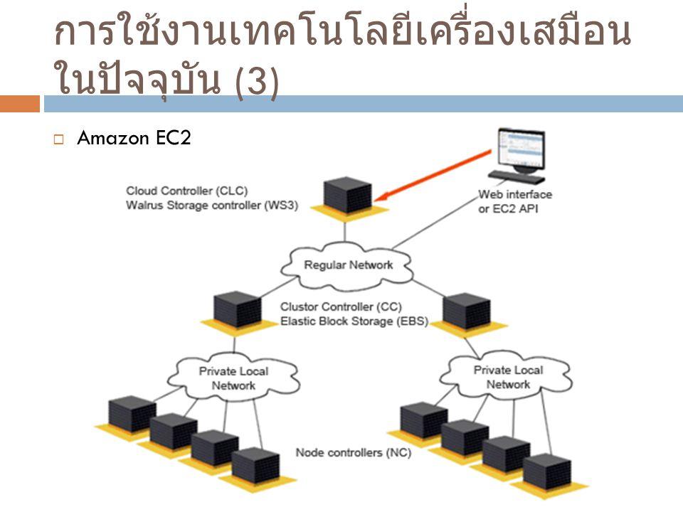 การใช้งานเทคโนโลยีเครื่องเสมือน ในปัจจุบัน (3)  Amazon EC2
