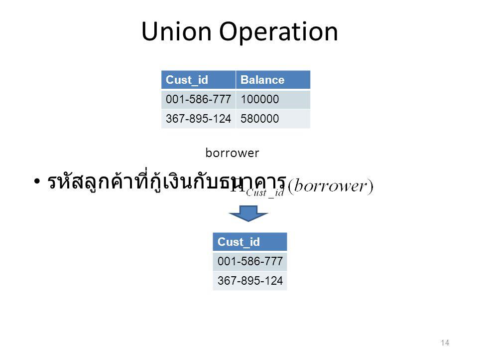 Union Operation borrower รหัสลูกค้าที่กู้เงินกับธนาคาร Cust_idBalance 001-586-777100000 367-895-124580000 Cust_id 001-586-777 367-895-124 14