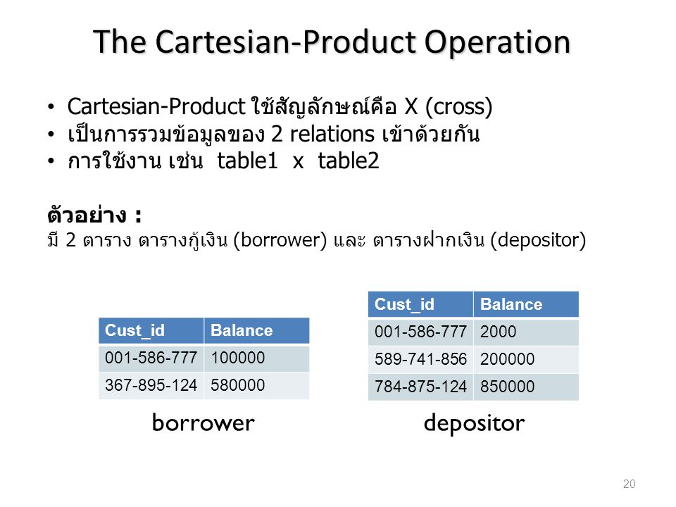 The Cartesian-Product Operation Cartesian-Product ใช้สัญลักษณ์คือ X (cross) เป็นการรวมข้อมูลของ 2 relations เข้าด้วยกัน การใช้งาน เช่น table1 x table2