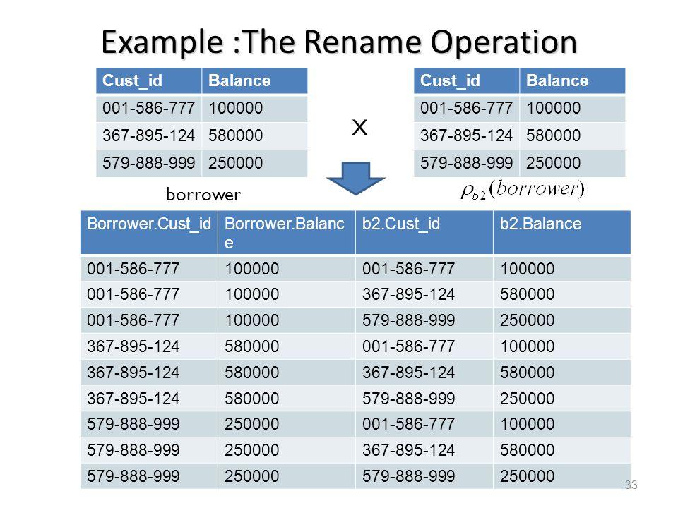 Example :The Rename Operation Cust_idBalance 001-586-777100000 367-895-124580000 579-888-999250000 Cust_idBalance 001-586-777100000 367-895-124580000