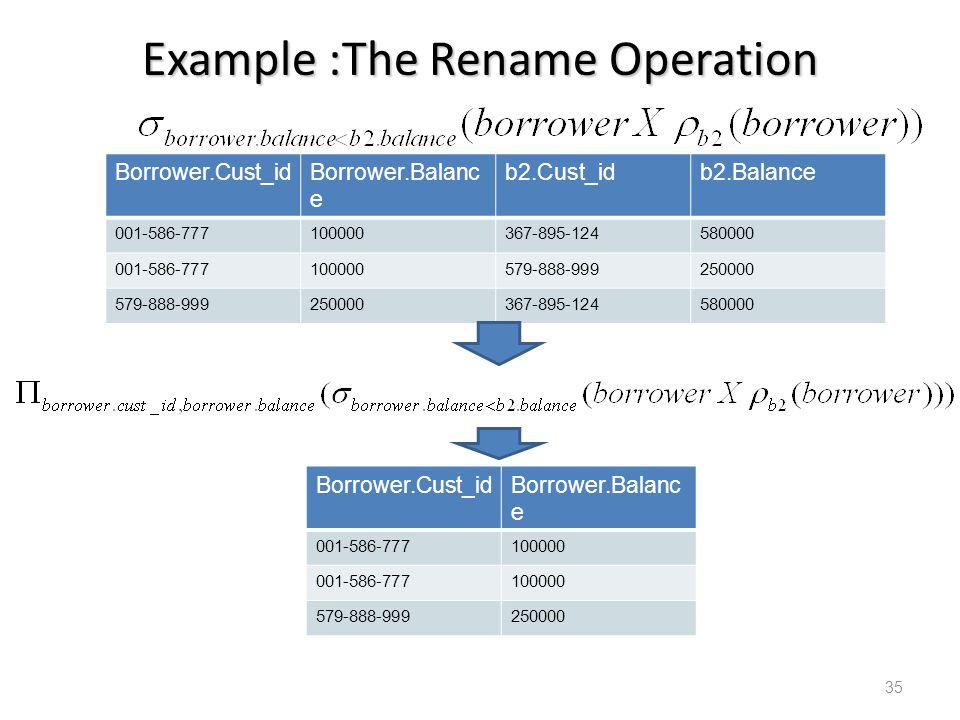 Example :The Rename Operation Borrower.Cust_idBorrower.Balanc e b2.Cust_idb2.Balance 001-586-777100000367-895-124580000 001-586-777100000579-888-99925