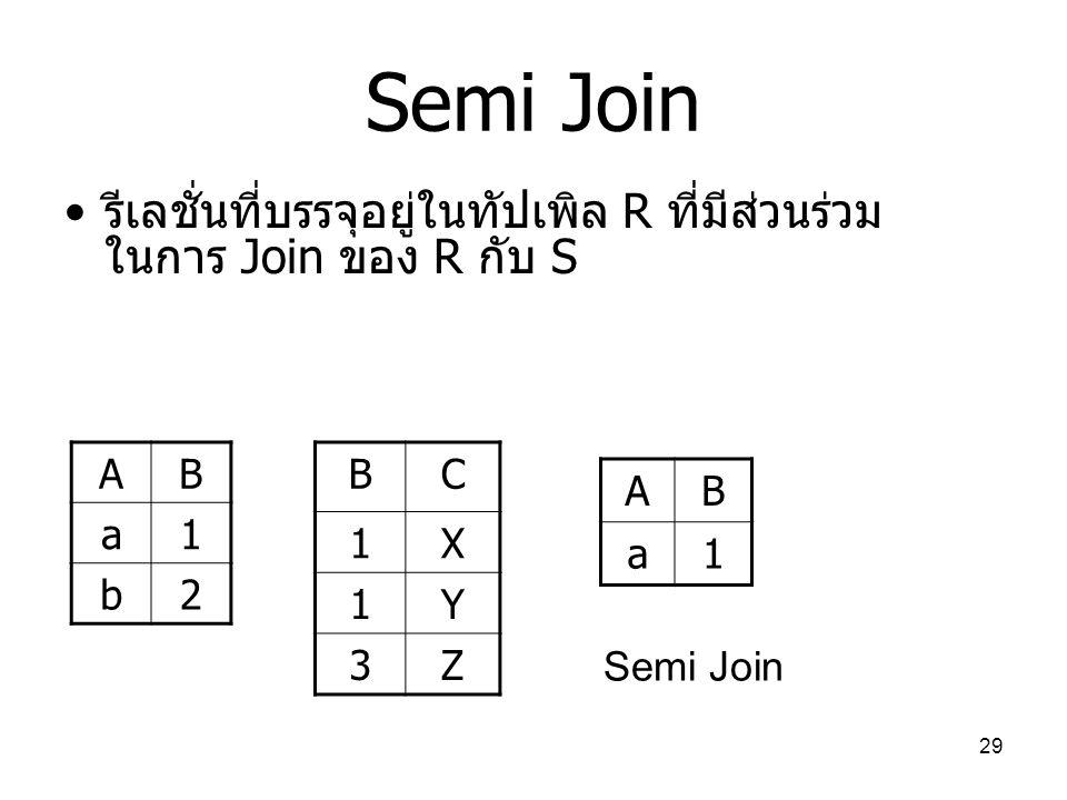 29 Semi Join รีเลชั่นที่บรรจุอยู่ในทัปเพิล R ที่มีส่วนร่วม ในการ Join ของ R กับ S AB a1 b2 BC 1X 1Y 3Z AB a1 Semi Join