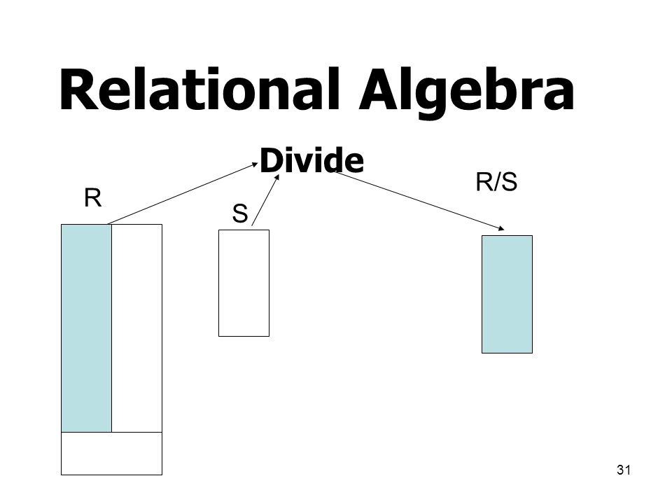 31 Relational Algebra Divide R S R/S