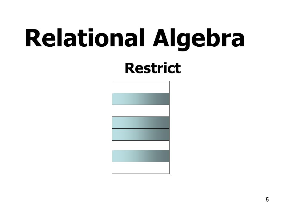 6 Relational Algebra B WHERE CITY = 'New York' S#SNAMESTATUSCITY S1Smith 20 New York
