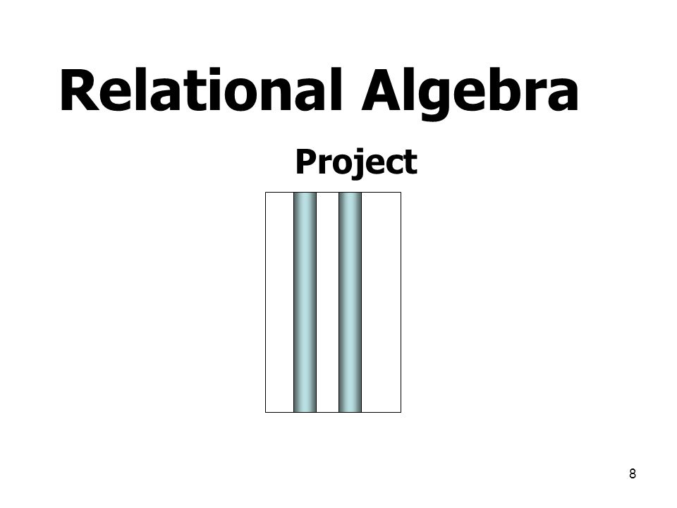 9 Relational Algebra (B WHERE CITY = 'New York') [S#] S# S1 SNAMESTATUS Smith 20 Clark 20 A [SNAME, STATUS]